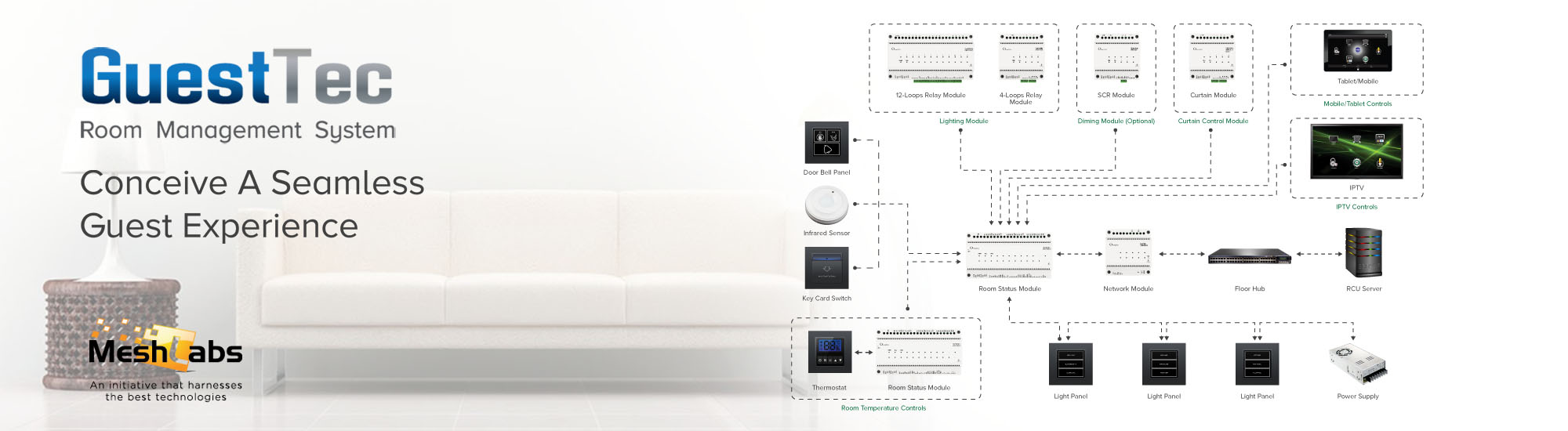 room control system