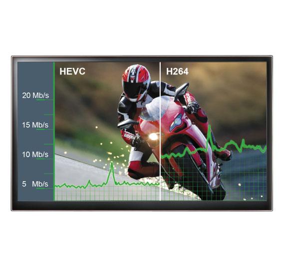 iptv solutions - H.265 Encoding